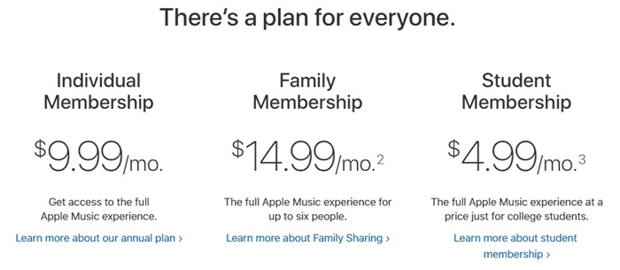 How much is Apple music subscription