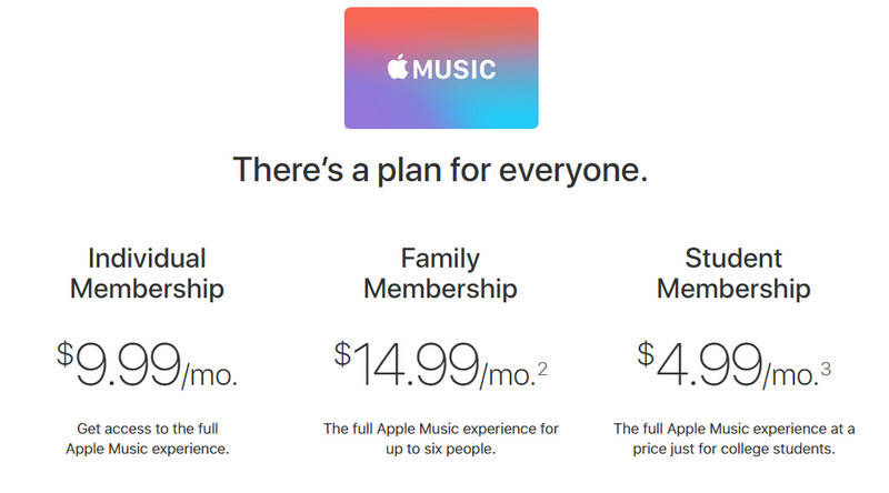 How much is Apple Music