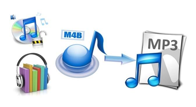 itunes m4b audiobook converter