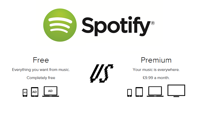 How to Download Spotify Music for Free without Premium?